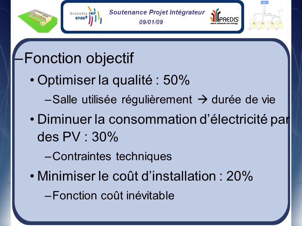 Soutenance Projet Intégrateur 09/01/09 –Fonction objectif Optimiser la qualité : 50% –Salle utilisée régulièrement durée de vie Diminuer la consommati