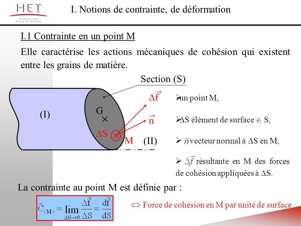 I. Notions de contrainte, de déformation S élément de surface S, I.1 Contrainte en un point M Elle caractérise les actions mécaniques de cohésion qui
