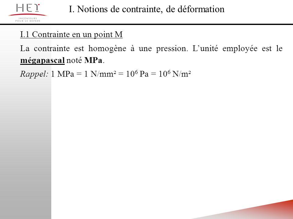 I. Notions de contrainte, de déformation I.1 Contrainte en un point M La contrainte est homogène à une pression. Lunité employée est le mégapascal not