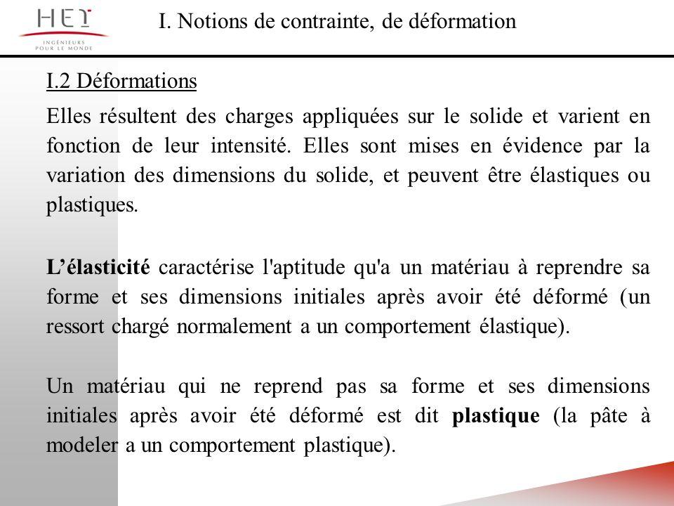 I.2 Déformations Elles résultent des charges appliquées sur le solide et varient en fonction de leur intensité. Elles sont mises en évidence par la va