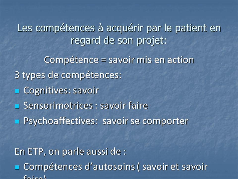 Les compétences à acquérir par le patient en regard de son projet: Compétence = savoir mis en action 3 types de compétences: Cognitives: savoir Cognit