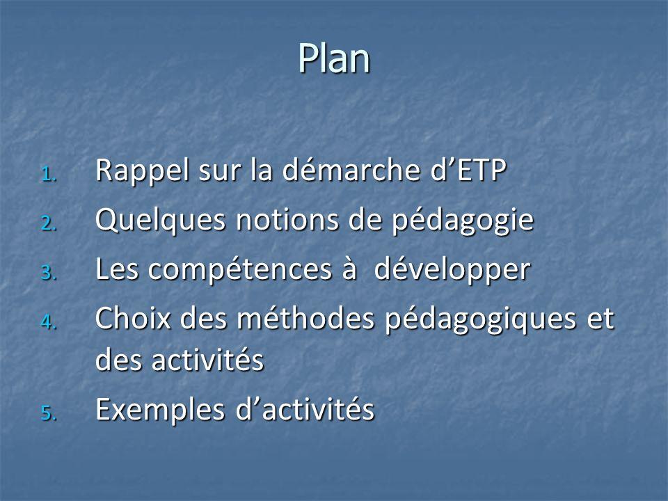 Plan 1. Rappel sur la démarche dETP 2. Quelques notions de pédagogie 3. Les compétences à développer 4. Choix des méthodes pédagogiques et des activit