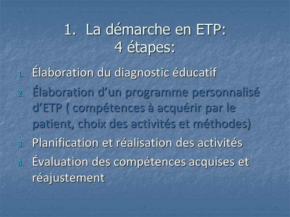 1. La démarche en ETP: 4 étapes: 1. Élaboration du diagnostic éducatif 2. Élaboration dun programme personnalisé dETP ( compétences à acquérir par le