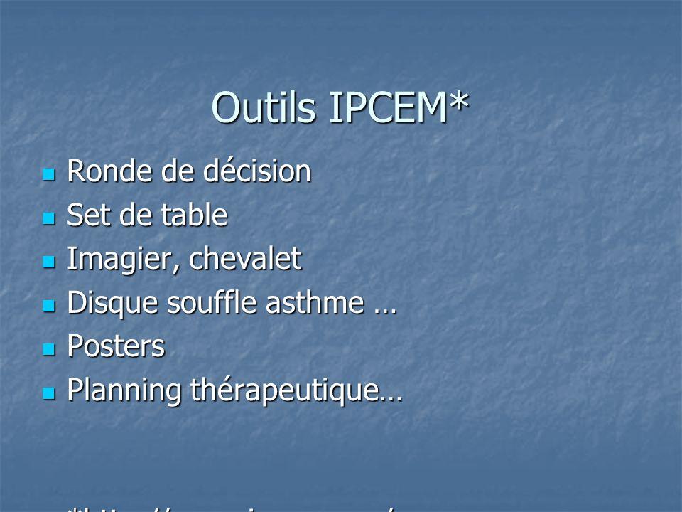Outils IPCEM* Ronde de décision Ronde de décision Set de table Set de table Imagier, chevalet Imagier, chevalet Disque souffle asthme … Disque souffle