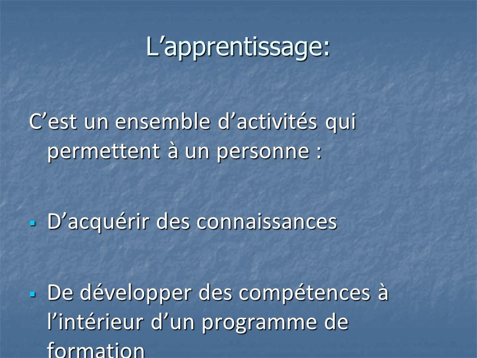 Lapprentissage: Cest un ensemble dactivités qui permettent à un personne : Dacquérir des connaissances Dacquérir des connaissances De développer des c