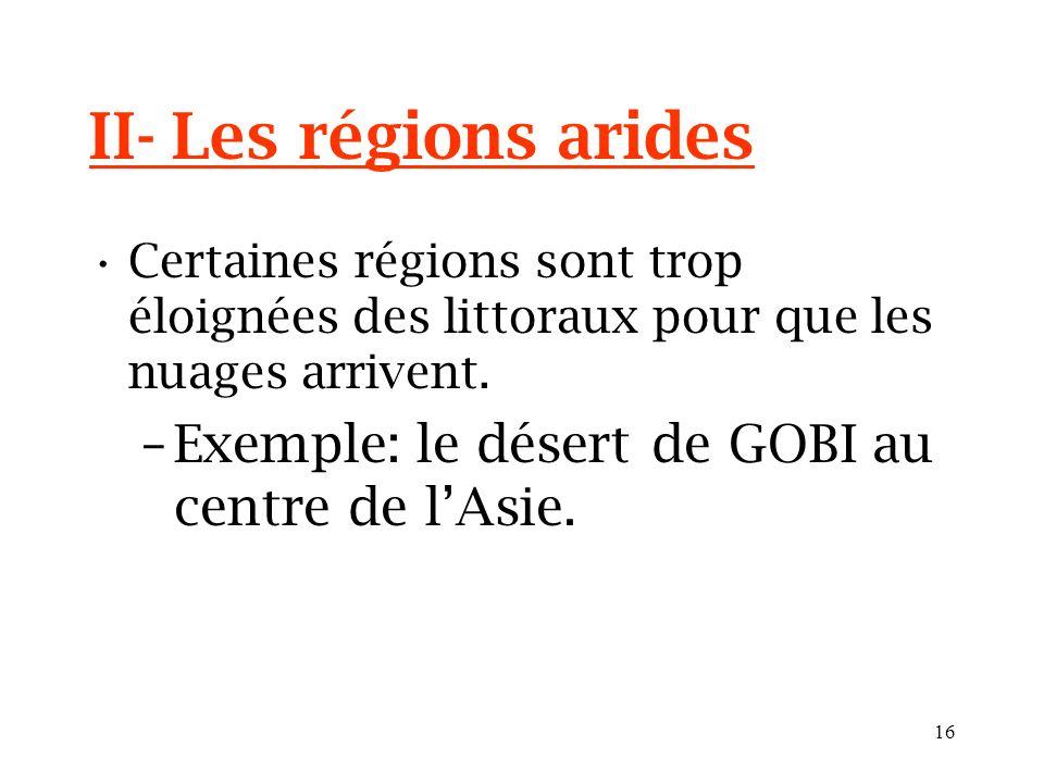 15 II- Les régions arides Certaines régions sont trop éloignées des littoraux pour que les nuages arrivent. –Exemple: