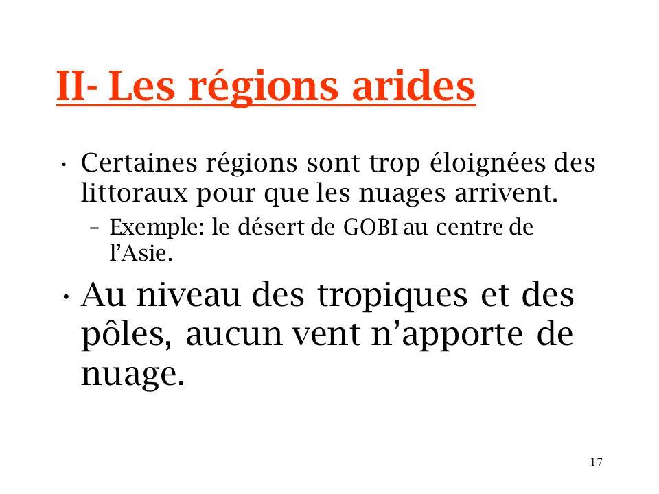 16 II- Les régions arides Certaines régions sont trop éloignées des littoraux pour que les nuages arrivent. –Exemple: le désert de GOBI au centre de l
