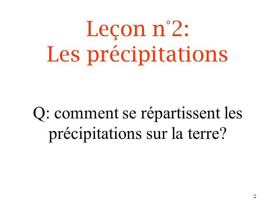 1 Leçon n°2: Les précipitations