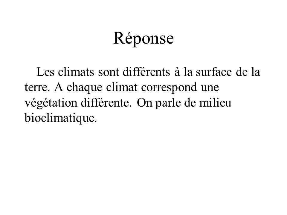 III- le milieu bioclimatique Le milieu bioclimatique: cest lassociation du climat et de la végétation qui pousse à cet endroit. Le milieu polaire est