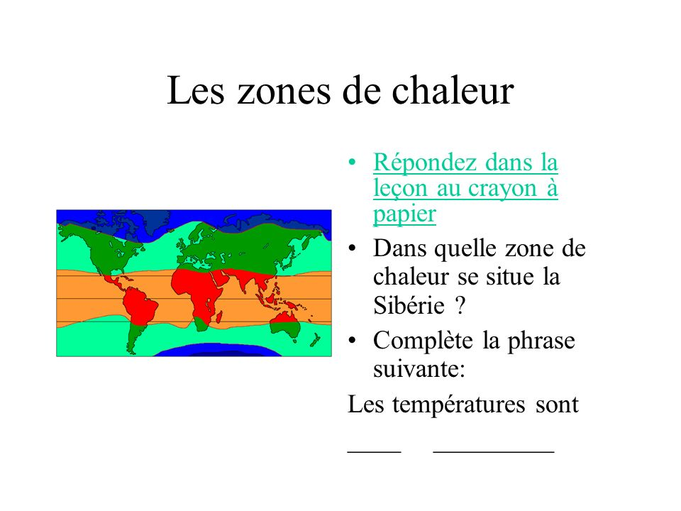 I- Le climat