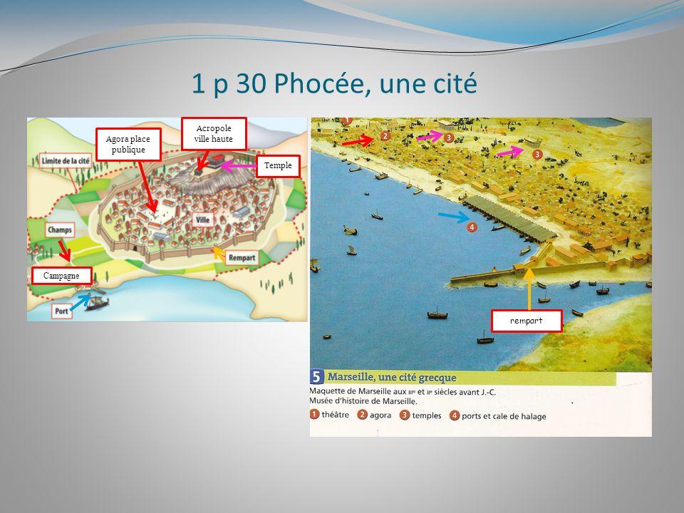 1 p 30 Phocée, une cité Agora place publique Acropole ville haute Temple rempart Campagne