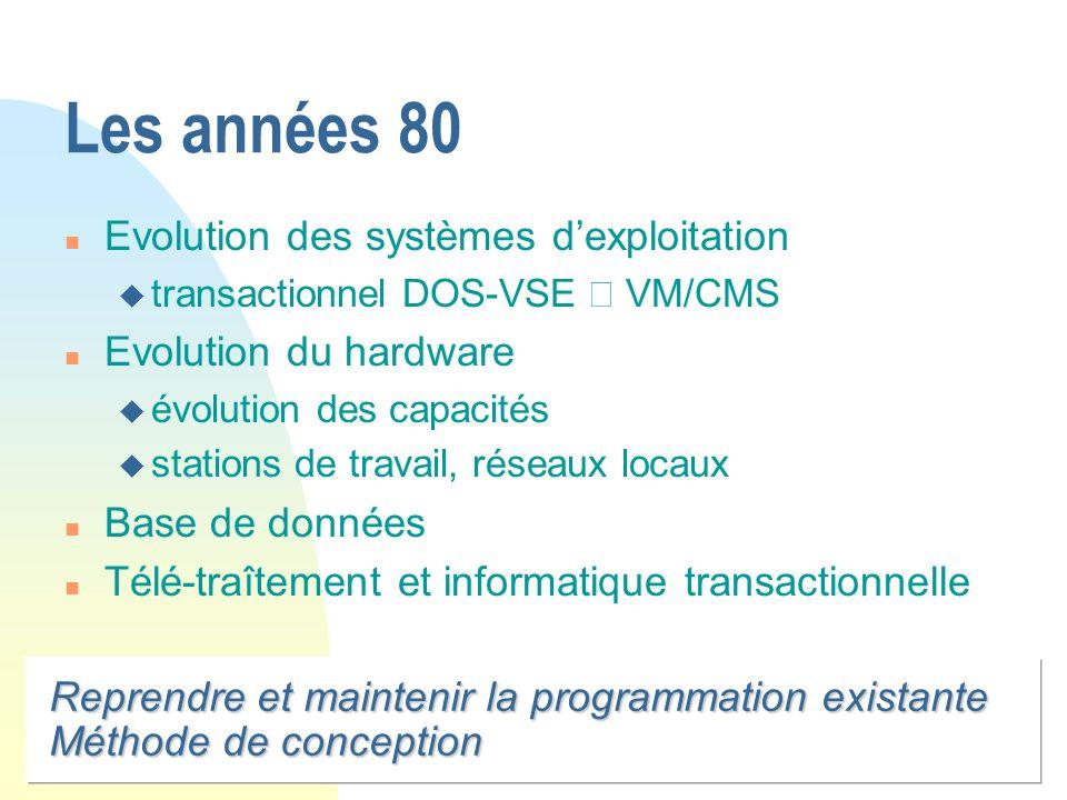 Reprendre et maintenir la programmation existante Méthode de conception Les années 80 n Evolution des systèmes dexploitation u transactionnel DOS-VSE