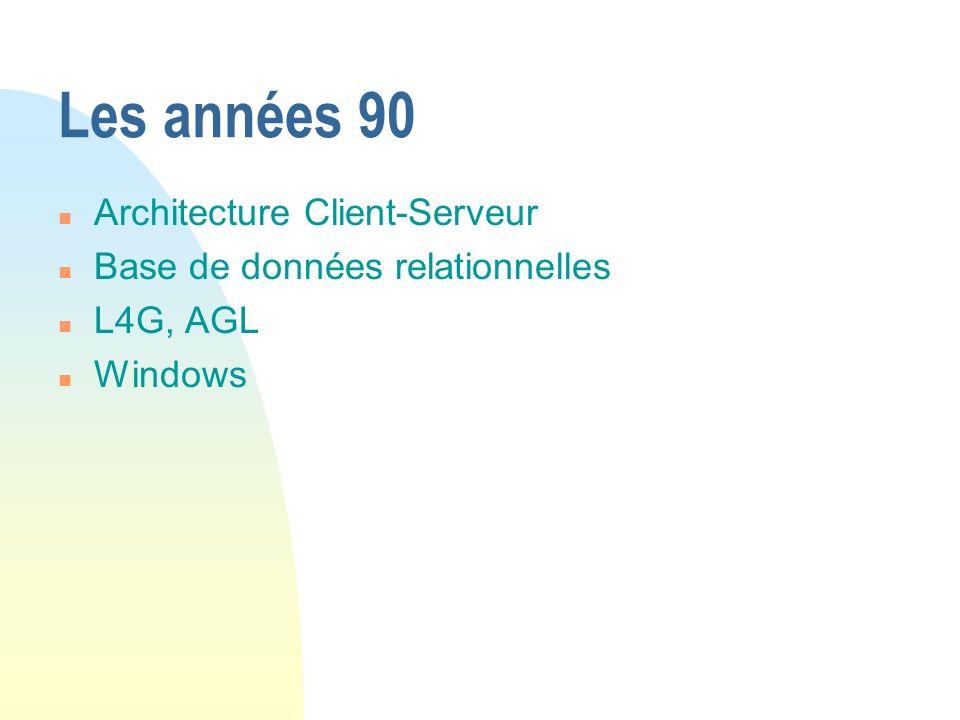 Les années 90 n Architecture Client-Serveur n Base de données relationnelles n L4G, AGL n Windows