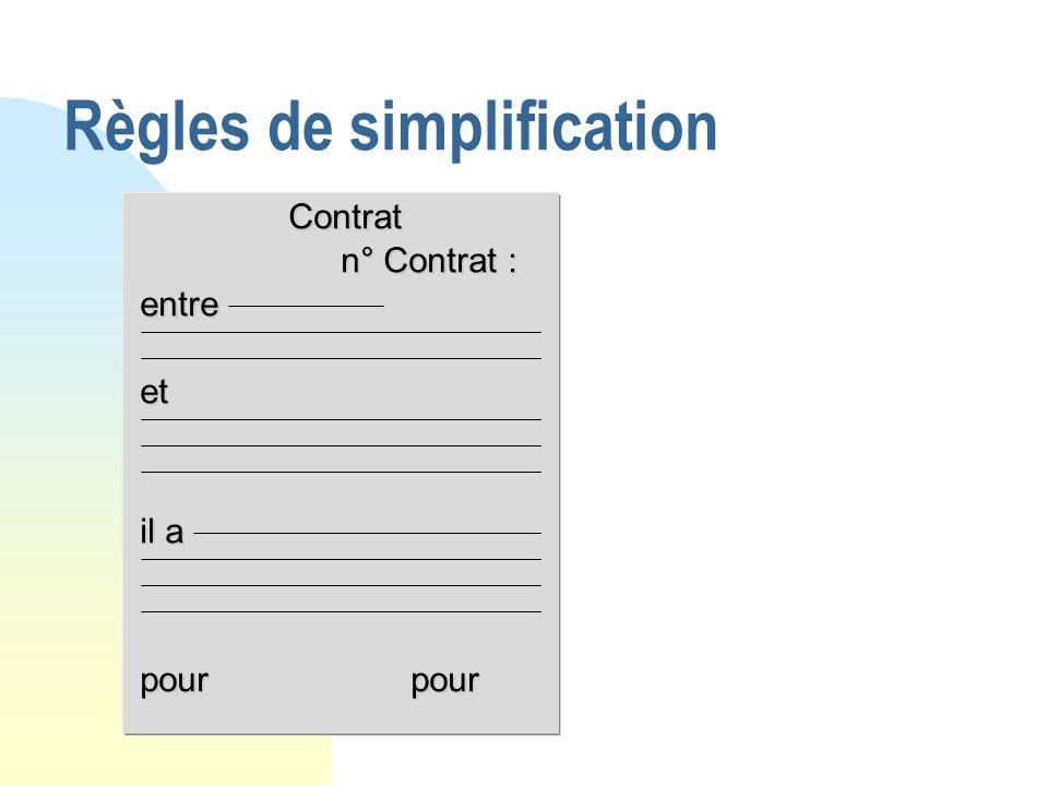 Contrat entre n° Contrat : et il a pourpour Règles de simplification