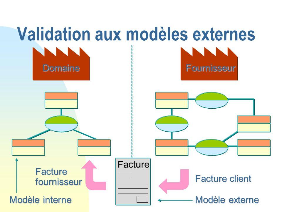DomaineFournisseur Facture Facture client Modèle externe Facture fournisseur Modèle interne Validation aux modèles externes