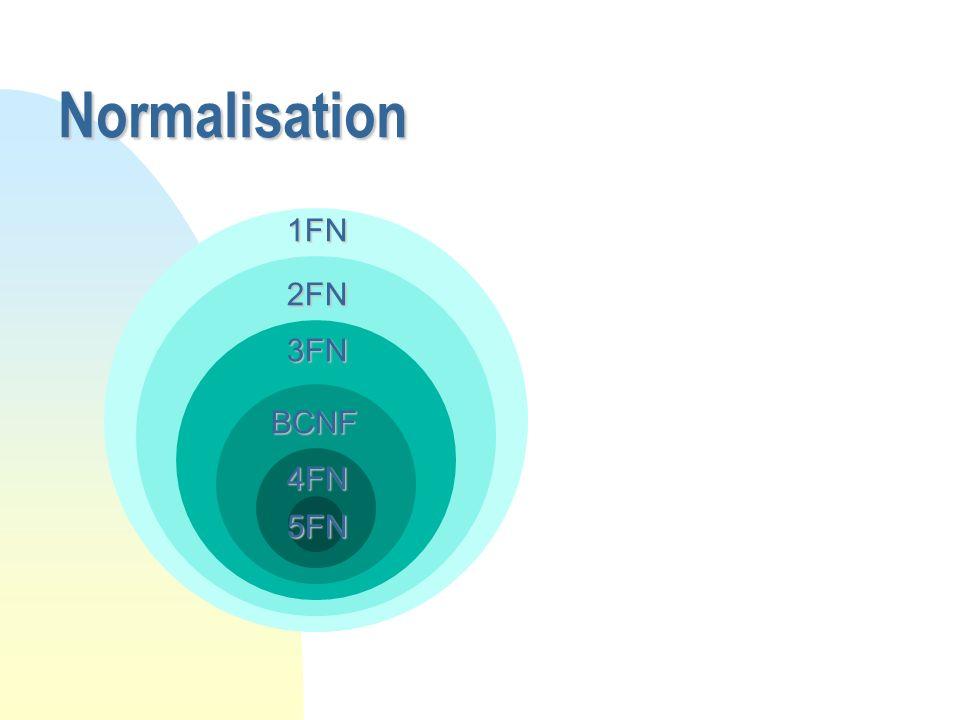1FN 2FN 3FN BCNF 4FN 5FN Normalisation