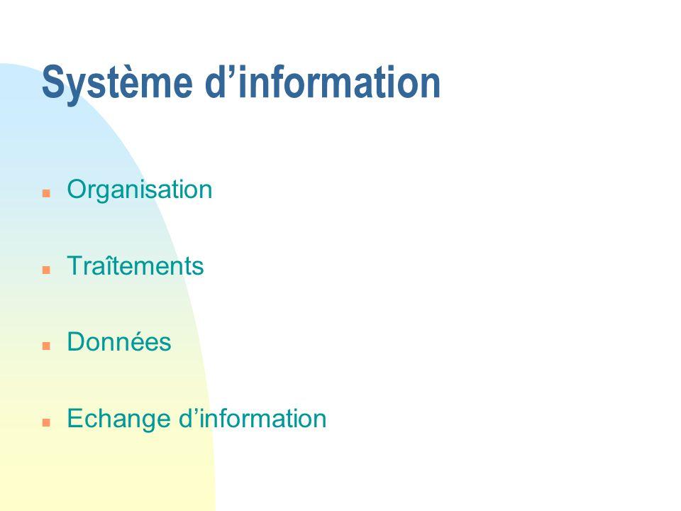 Système dinformation n Organisation n Traîtements n Données n Echange dinformation