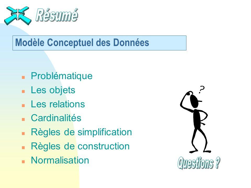 Modèle Conceptuel des Données n Problématique n Les objets n Les relations n Cardinalités n Règles de simplification n Règles de construction n Normal