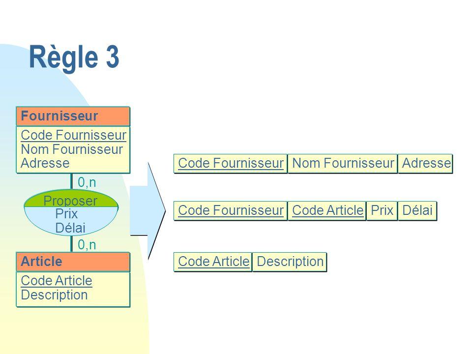 Règle 3 Fournisseur Code Fournisseur Nom Fournisseur Adresse Code Fournisseur Nom Fournisseur Adresse Article Code Article Description 0,n Proposer Pr