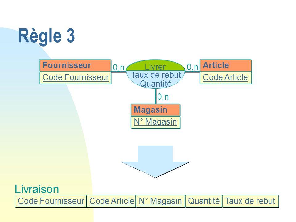 Règle 3 Fournisseur Code Fournisseur Article Code Article 0,n Livrer Taux de rebut Quantité 0,n Code Article Magasin N° Magasin 0,n N° Magasin Quantit