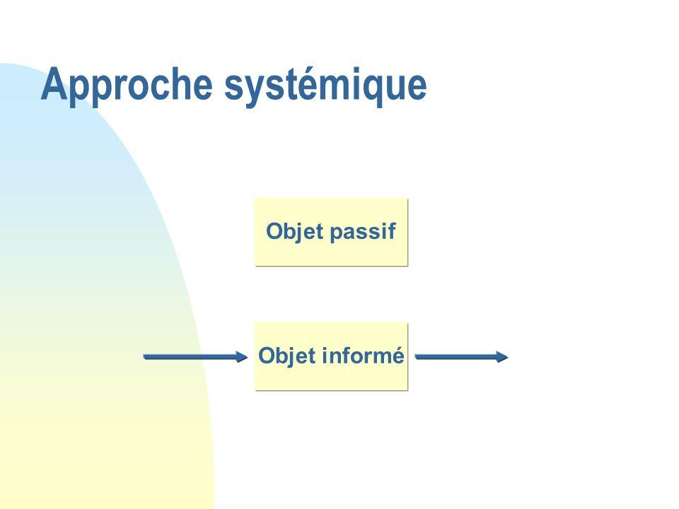 Approche systémique Objet passif Objet informé