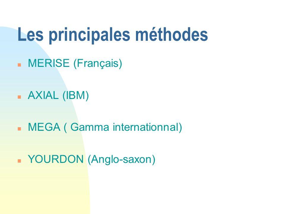 Les principales méthodes n MERISE (Français) n AXIAL (IBM) n MEGA ( Gamma internationnal) n YOURDON (Anglo-saxon)