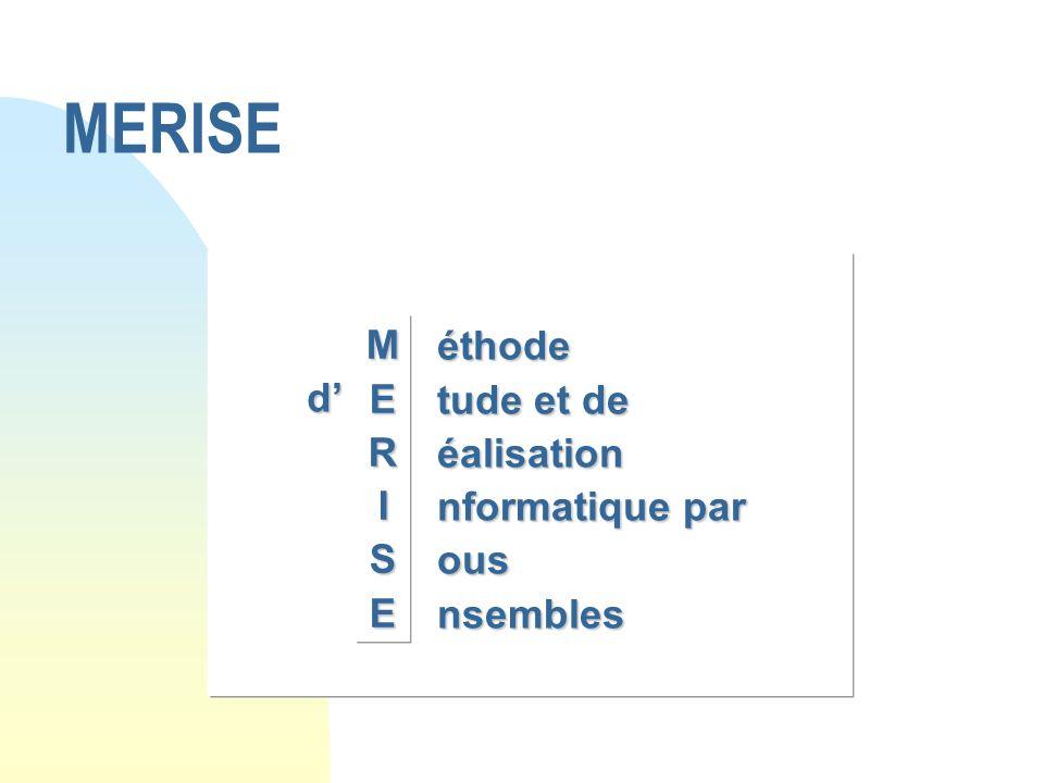 MERISE éthode tude et de éalisation nformatique par ousnsembles MERISE d