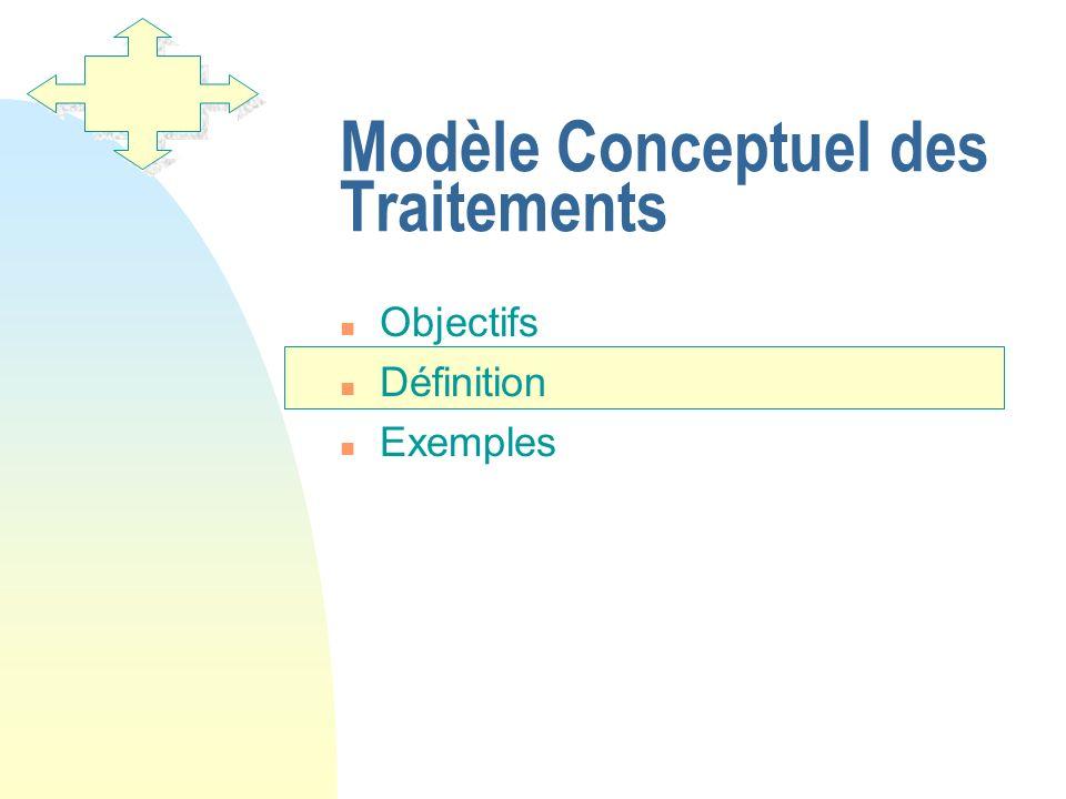 Modèle Conceptuel des Traitements n Objectifs n Définition n Exemples