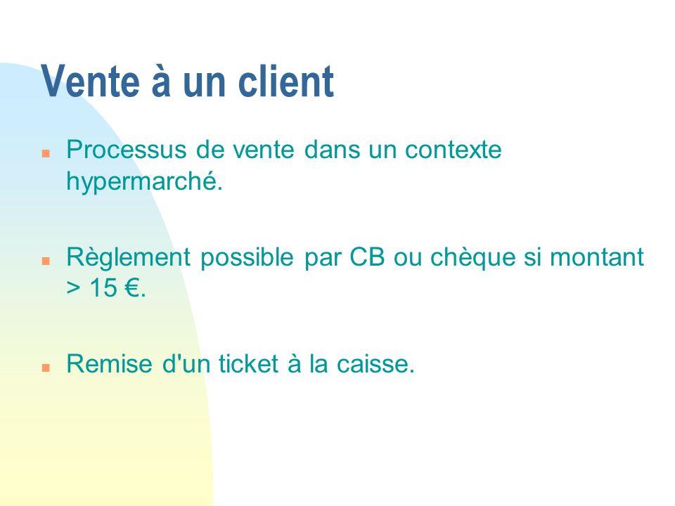 n Processus de vente dans un contexte hypermarché. n Règlement possible par CB ou chèque si montant > 15. n Remise d'un ticket à la caisse.