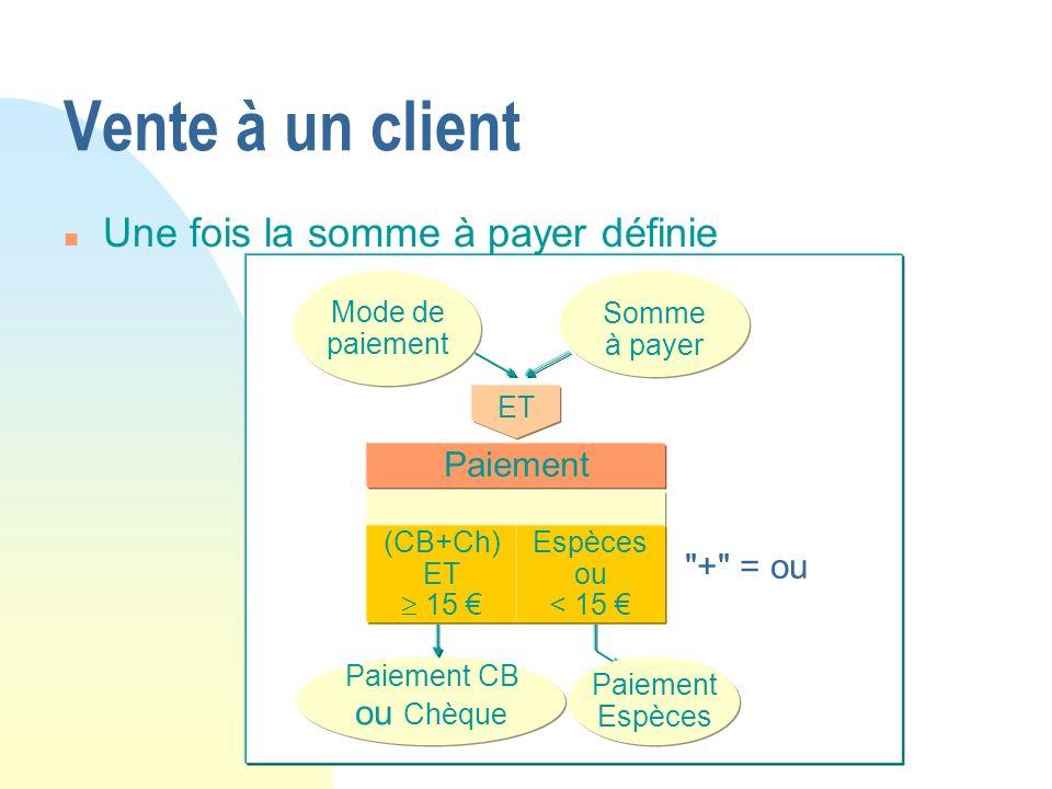 ET Somme à payer Mode de paiement Paiement CB ou Chèque Paiement Espèces