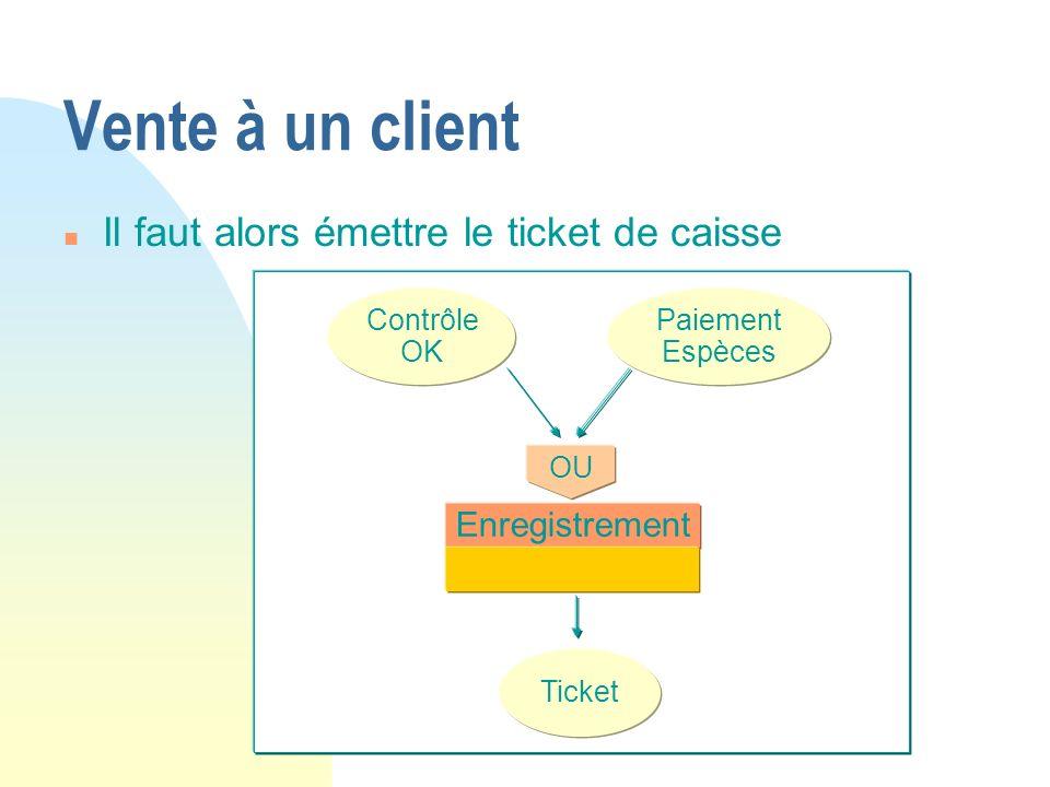 OU Ticket Contrôle OK Paiement Espèces Enregistrement Vente à un client n Il faut alors émettre le ticket de caisse