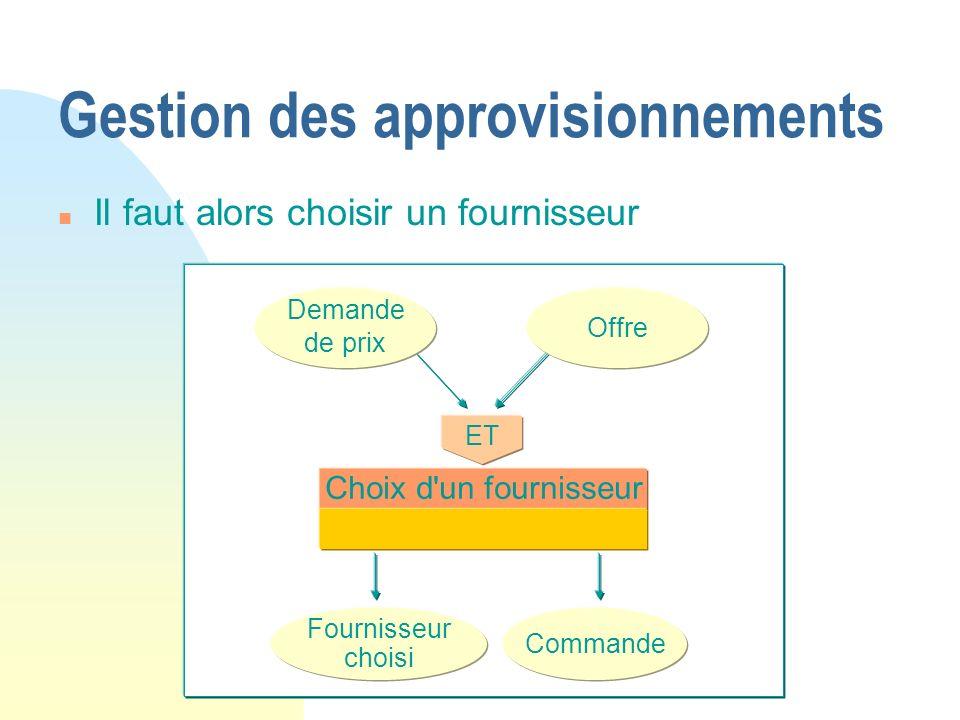 ET Fournisseur choisi Demande de prix Choix d'un fournisseur Offre Commande Gestion des approvisionnements n Il faut alors choisir un fournisseur