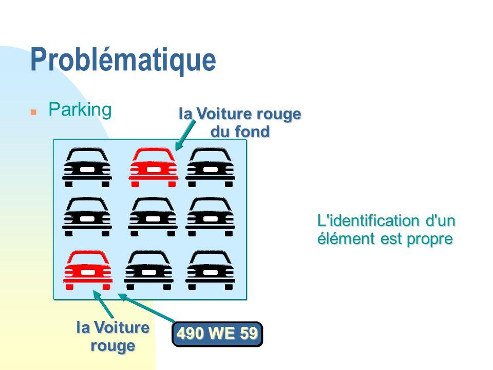 la Voiture rouge 490 WE 59 la Voiture rouge du fond L'identification d'un élément est propre Problématique n Parking