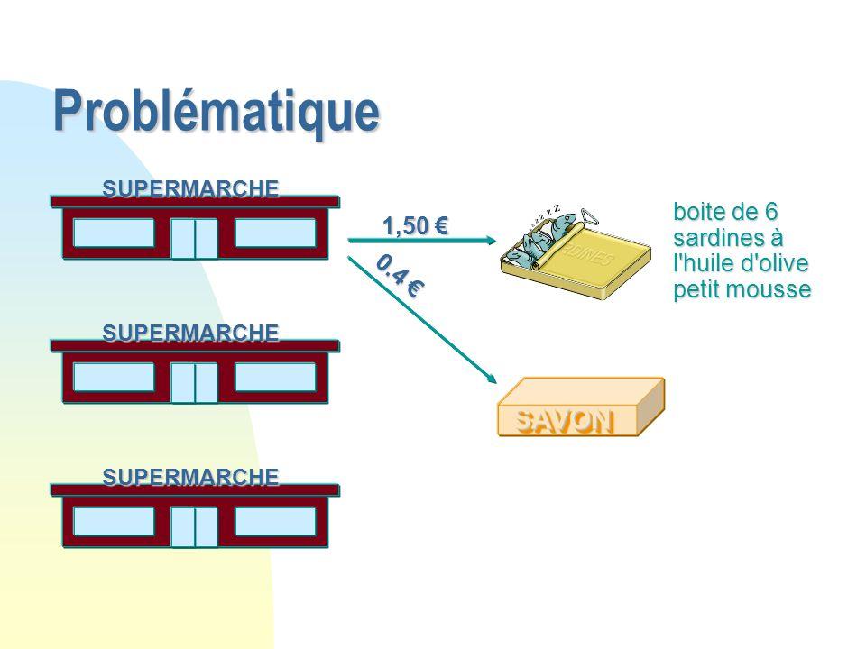 ProblématiqueSUPERMARCHE SUPERMARCHE SUPERMARCHE SAVONSAVON 1,50 1,50 0.4 0.4 boite de 6 sardines à l'huile d'olive petit mousse