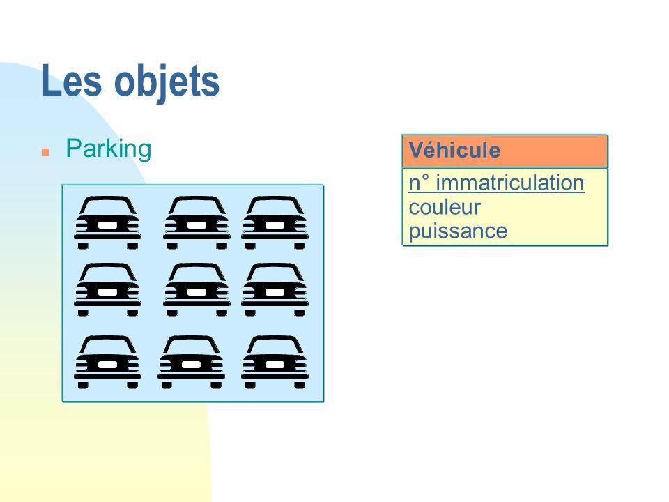 Véhicule n° immatriculation couleur puissance Les objets n Parking