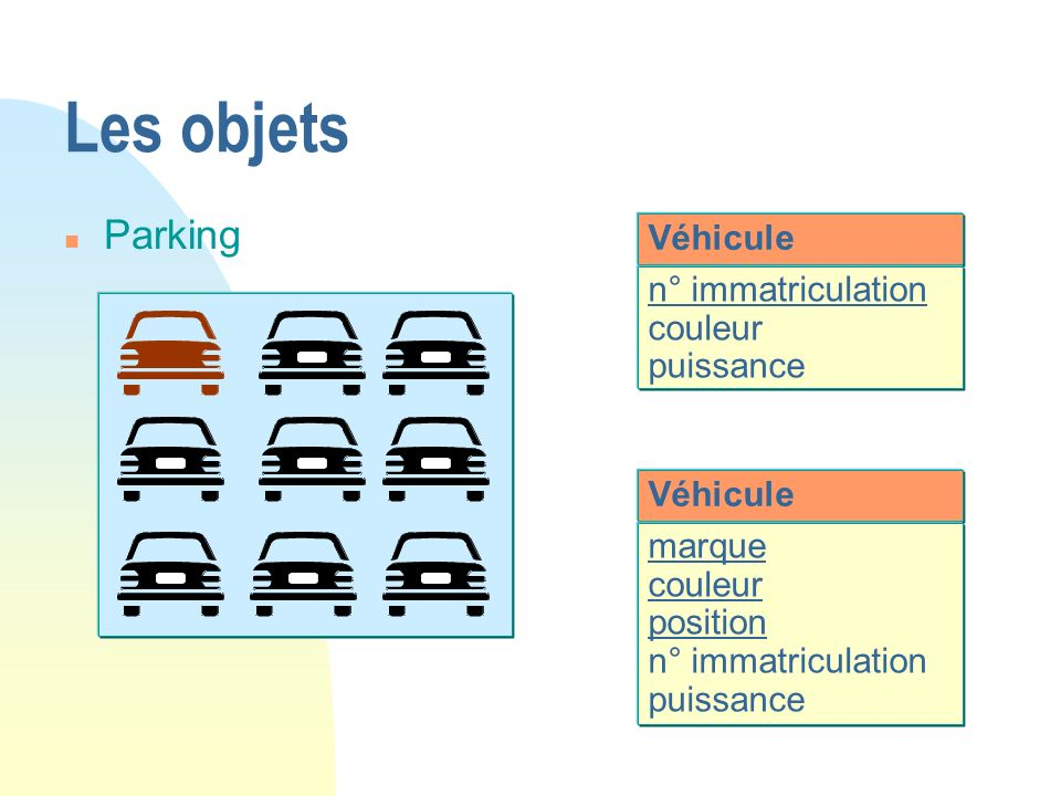 Véhicule n° immatriculation couleur puissance Véhicule marque couleur position n° immatriculation puissance Les objets n Parking