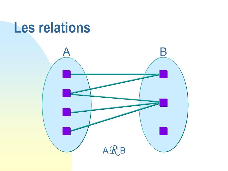 AB A R B Les relations