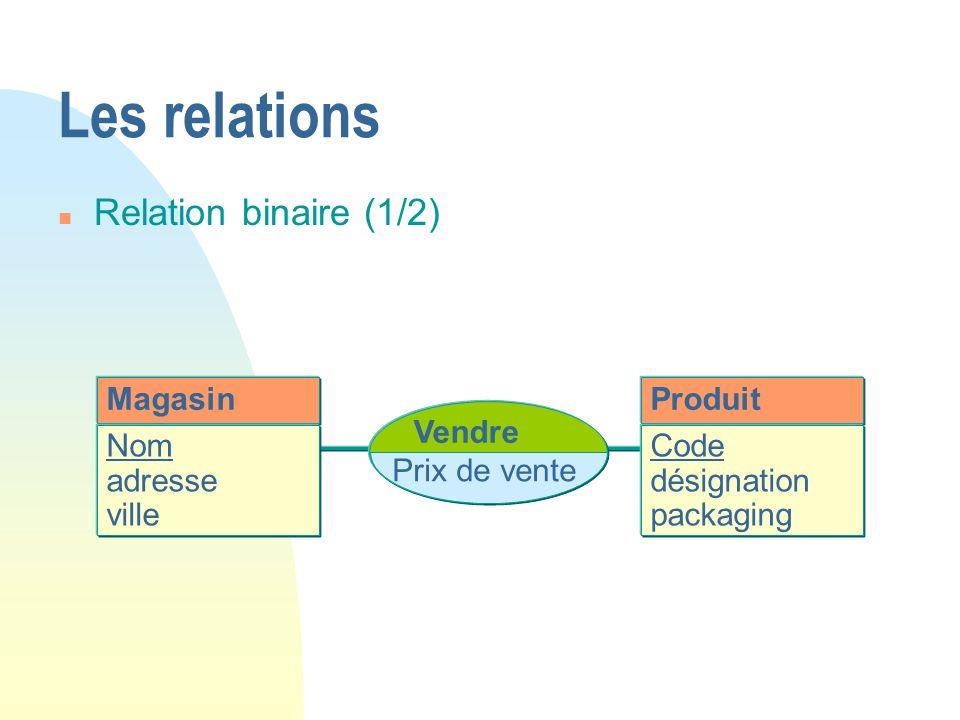 Magasin Nom adresse ville Vendre Prix de vente Produit Code désignation packaging Les relations n Relation binaire (1/2)