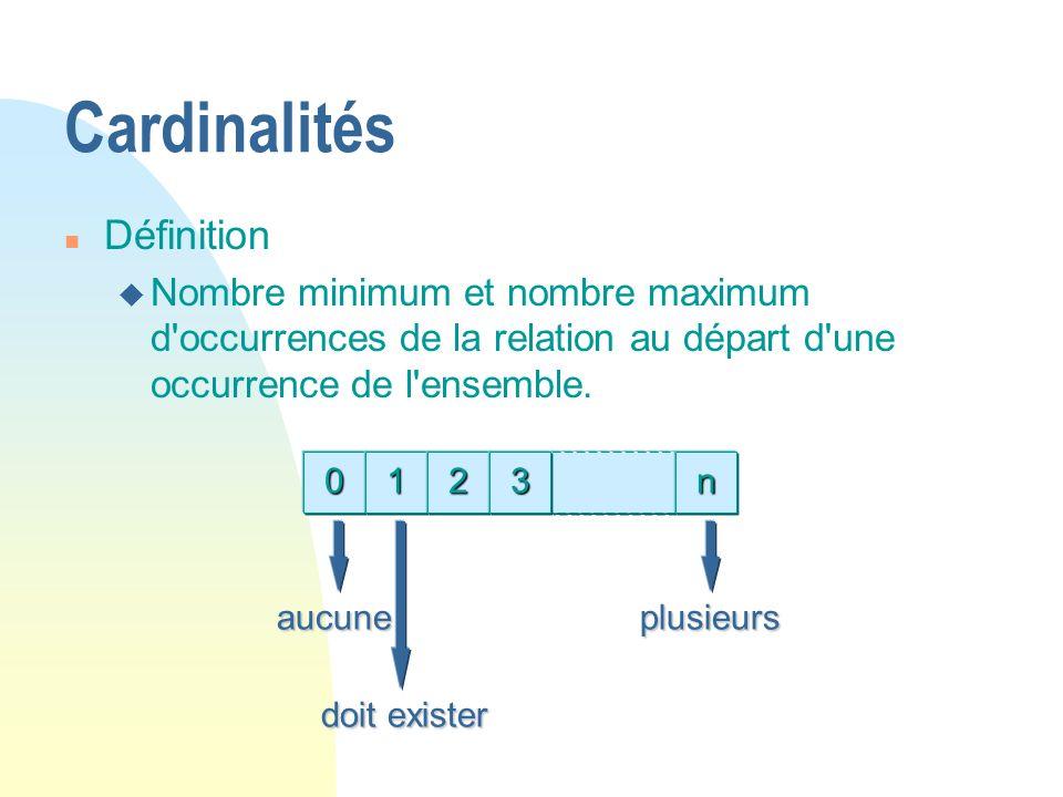 012n3 aucune doit exister plusieurs Cardinalités n Définition u Nombre minimum et nombre maximum d'occurrences de la relation au départ d'une occurren