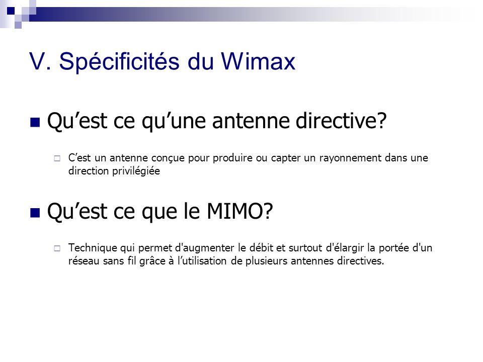 V. Spécificités du Wimax Quest ce quune antenne directive? Cest un antenne conçue pour produire ou capter un rayonnement dans une direction privilégié