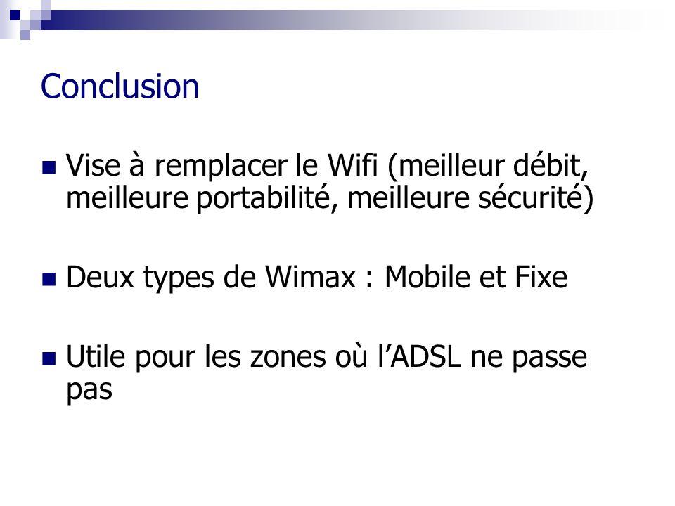 Conclusion Vise à remplacer le Wifi (meilleur débit, meilleure portabilité, meilleure sécurité) Deux types de Wimax : Mobile et Fixe Utile pour les zo
