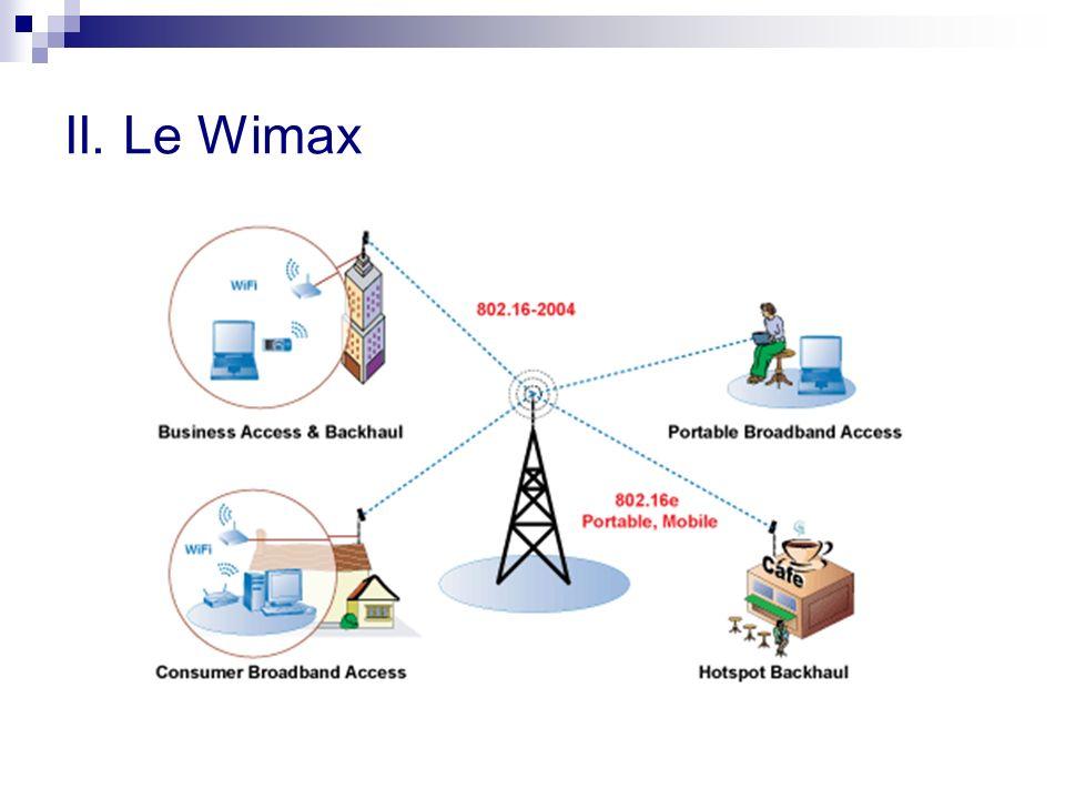 II. Le Wimax