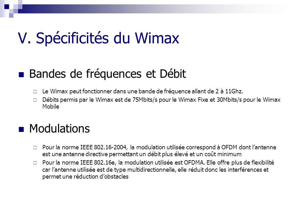 V. Spécificités du Wimax Bandes de fréquences et Débit Le Wimax peut fonctionner dans une bande de fréquence allant de 2 à 11Ghz. Débits permis par le