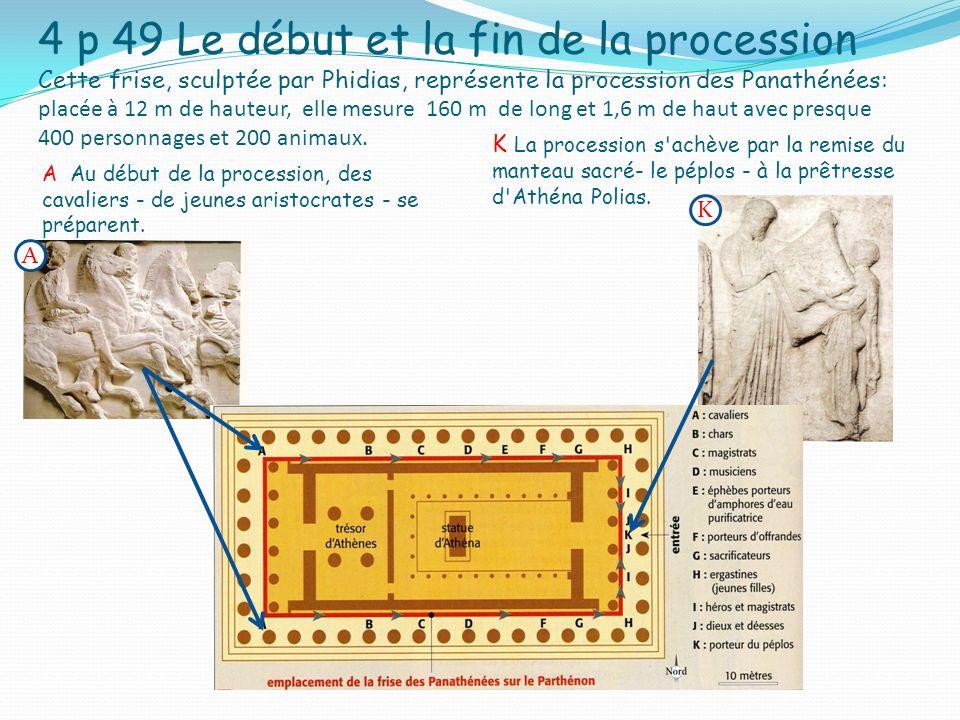 4 p 49 Le début et la fin de la procession Cette frise, sculptée par Phidias, représente la procession des Panathénées: placée à 12 m de hauteur, elle