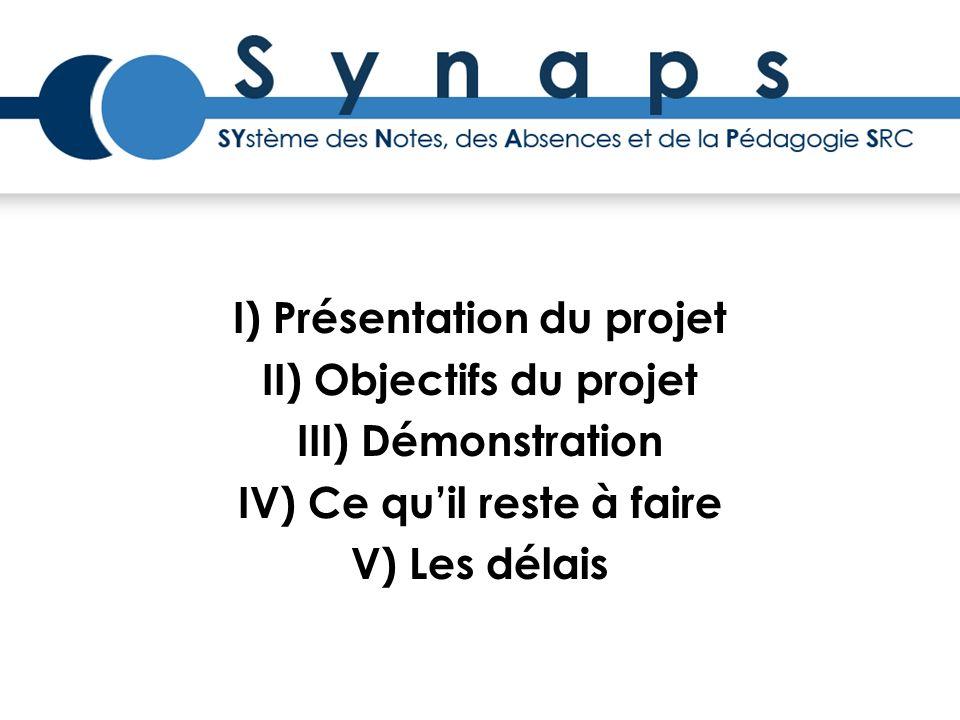 I) Présentation du projet II) Objectifs du projet III) Démonstration IV) Ce quil reste à faire V) Les délais