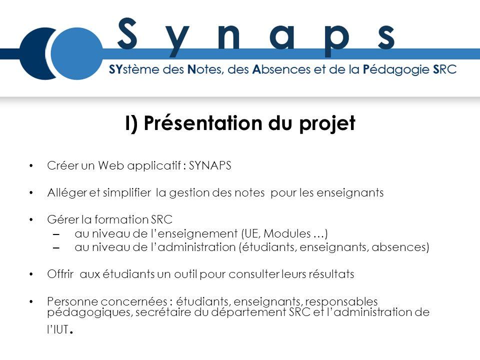 I) Présentation du projet Créer un Web applicatif : SYNAPS Alléger et simplifier la gestion des notes pour les enseignants Gérer la formation SRC – au niveau de lenseignement (UE, Modules …) – au niveau de ladministration (étudiants, enseignants, absences) Offrir aux étudiants un outil pour consulter leurs résultats Personne concernées : étudiants, enseignants, responsables pédagogiques, secrétaire du département SRC et ladministration de lIUT.