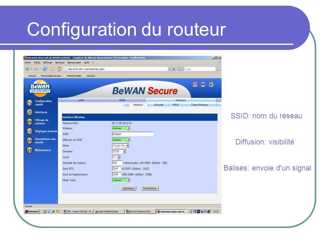 Configuration du routeur SSID: nom du réseau Diffusion: visibilité Balises: envoie d'un signal