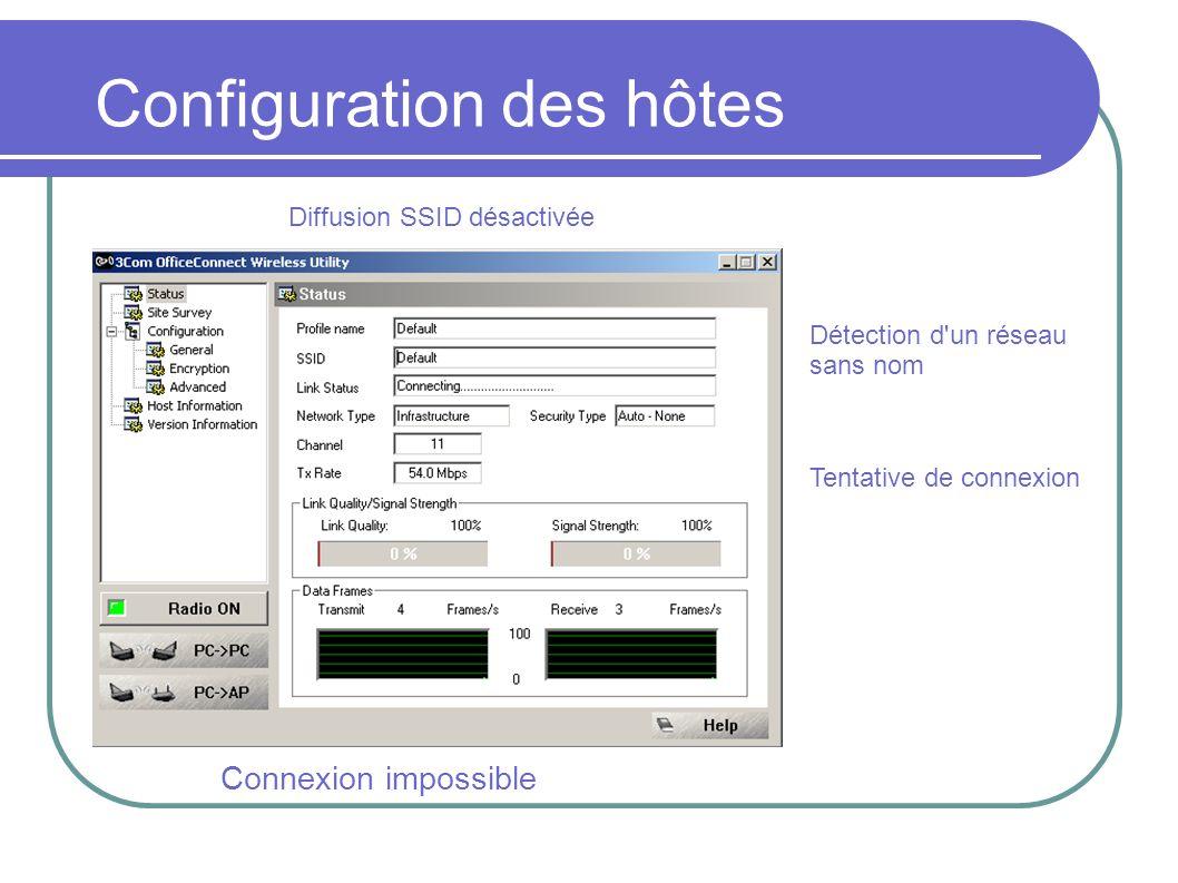 Diffusion SSID désactivée Connexion impossible Détection d'un réseau sans nom Tentative de connexion Configuration des hôtes