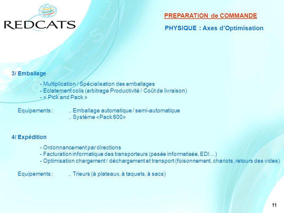 11 PHYSIQUE : Axes dOptimisation PREPARATION de COMMANDE 3/ Emballage - Multiplication / Spécialisation des emballages - Eclatement colis (arbitrage P