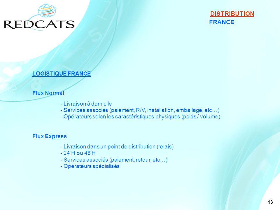 13 FRANCE DISTRIBUTION LOGISTIQUE FRANCE Flux Normal - Livraison à domicile - Services associés (paiement, R/V, installation, emballage, etc…) - Opéra